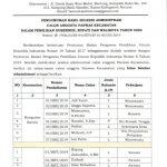 Pengumuman Hasil Seleksi Administrasi Calon Panwas Kecamatan Bawaslu Kabupaten Natuna